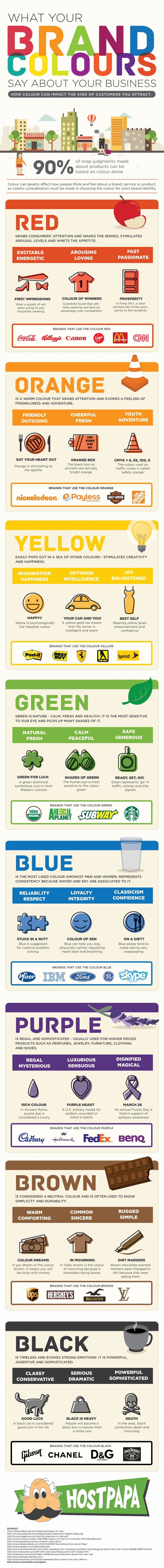 What do Your Brand Colors Say About Your Business? [Infographic] | Social Media Today
