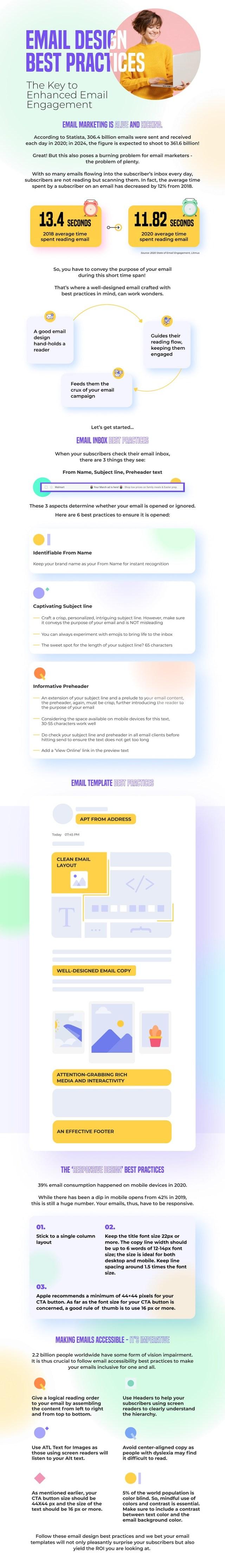 best practice email design 2021 limelightmedia.it