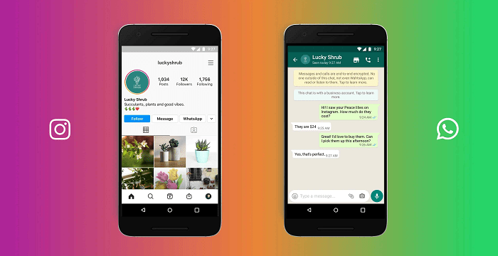 WhatsApp click to message ads