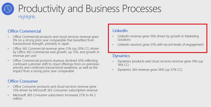 Microsoft Q1 2021