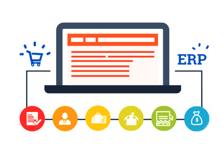 3 reasons to connect your eCommerce store with your ERP