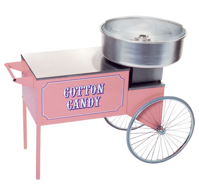 Cotton Candy Machines Pave the Way for Artificial Organs