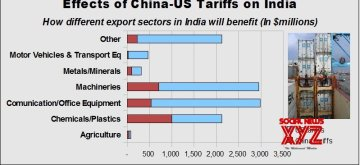 The chart shows how different sectors of Indian exports will benefit from the trade war launched by United States President Donald Trump against China. (Graphic: IANS; Source: UNCTAD)
