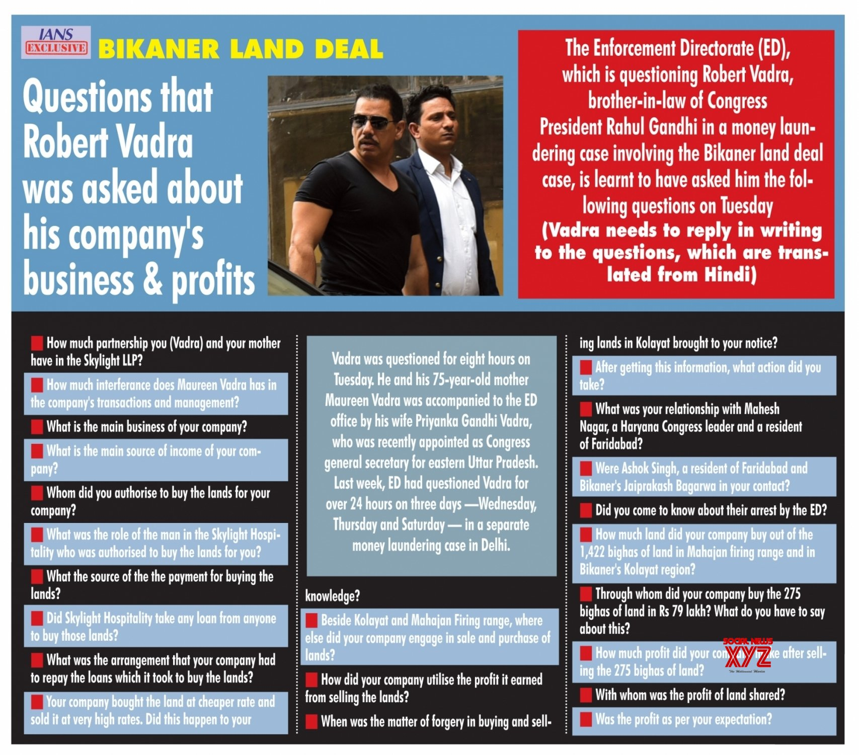 Bikaner land deal: Questions that Robert Vadra was asked about his company's business and profits