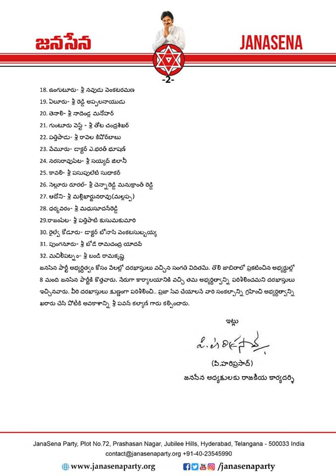 Jana Sena Announces First List Of Candidates For 4 Lok Sabha And 32 Assembly