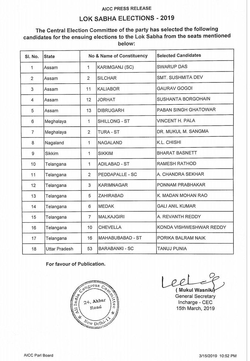 Congress announces candidates for 8 Telangana LS seats