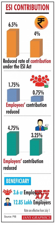 Infographics: ESI Contribution #Gallery