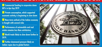 Indian Economy: RBI's Outlook. (IANS Infographics)