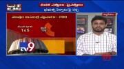Maharashtra row : BJP core committee meet @ Fadnavis residence - TV9 (Video)