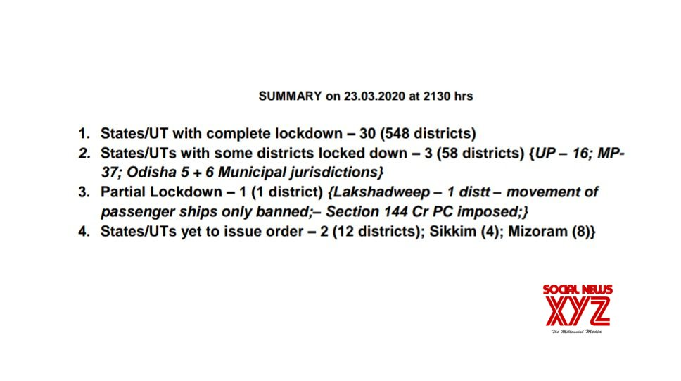 30 States And UTs Of India Announce Complete Lockdown In The Entire State And UT Covering 548 Districts