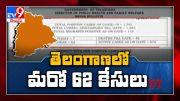 Coronavirus Outbreak: 62 positive cases reported in Telangana - TV9 (Video)
