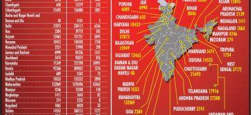 Coronavirus Scare. (IANS Infographics)