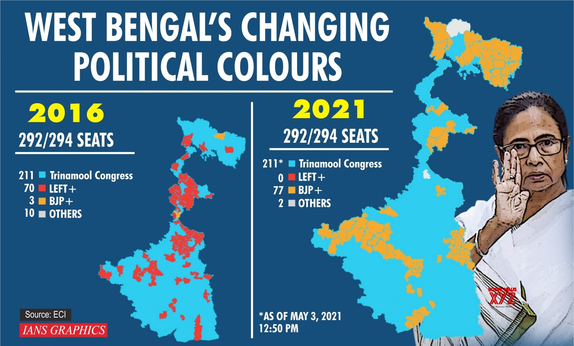 Infographics: West Bengal's changing political colours #Gallery