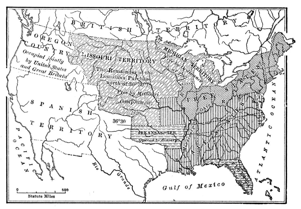 U S History Resources
