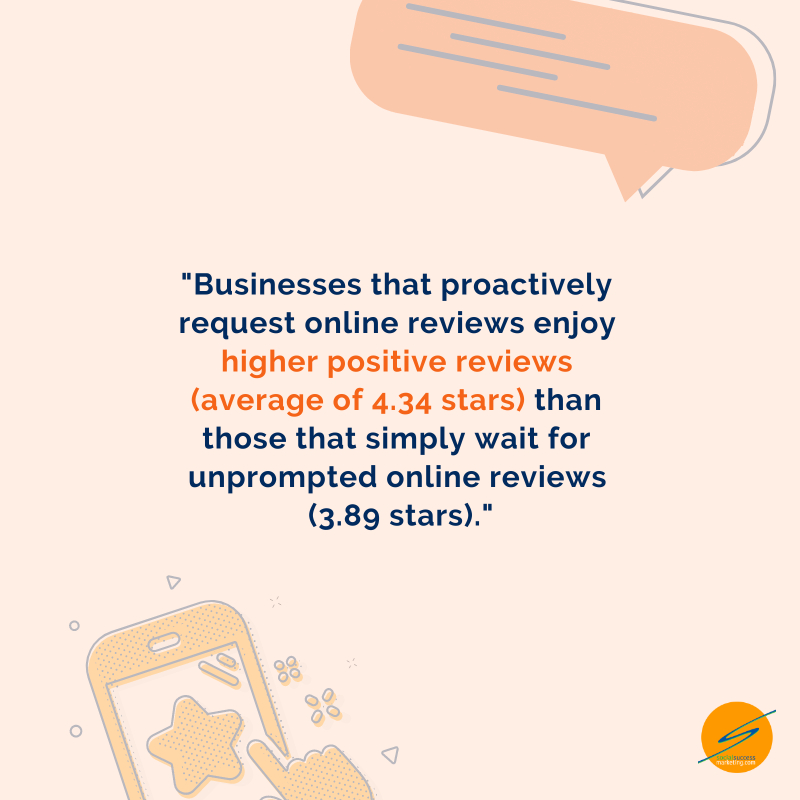 proactively request online reviews