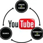 Creating an Instructional Video Using Youtube