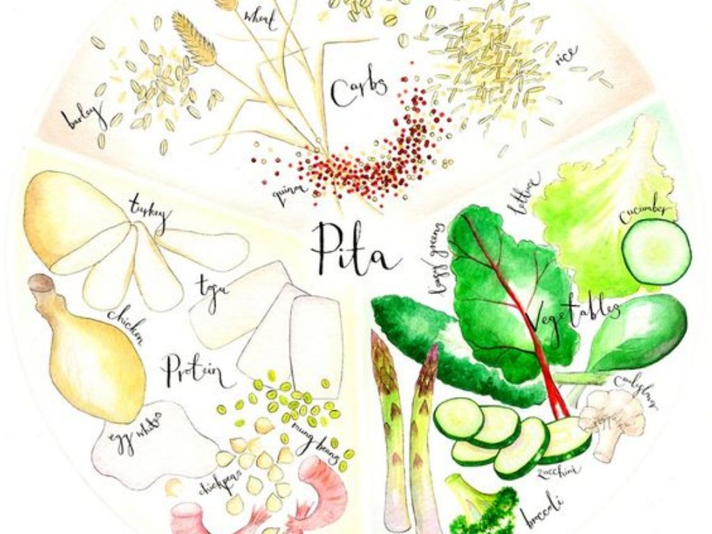 Ayurveda doesn't have to be that difficult! This is all you need to know at the beginning of your Ayurvedic journey!
