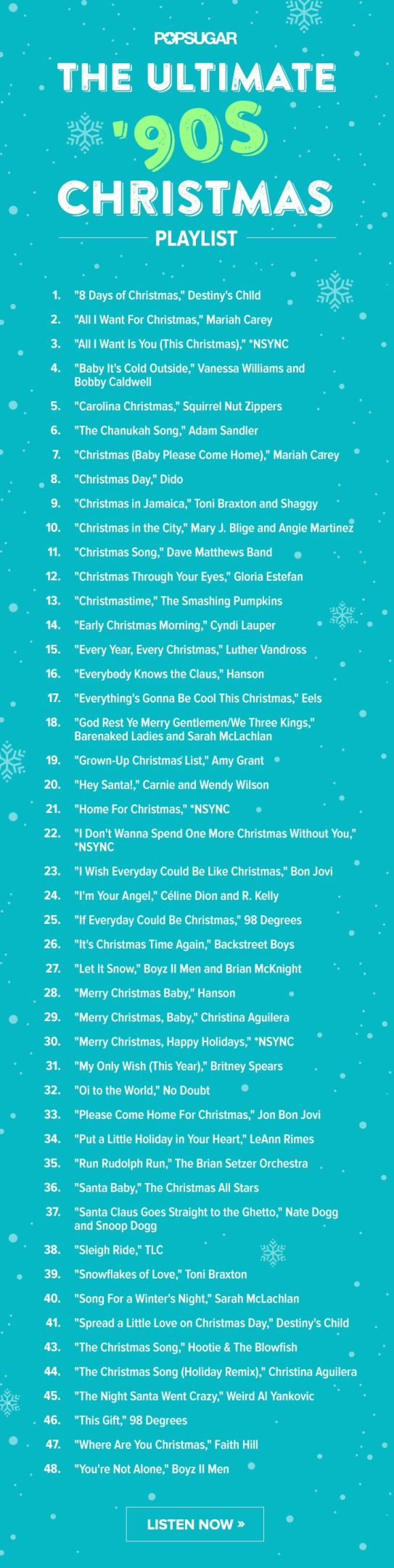 This christmas music playlist is perfect for your next Christmas party!