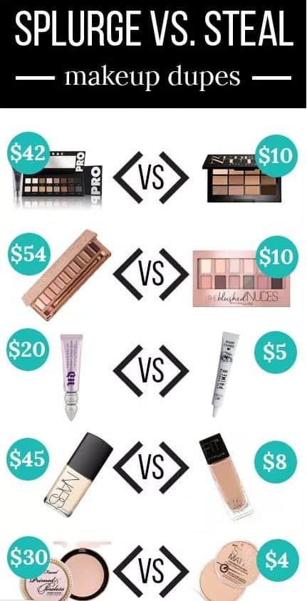 Splurge vs. Steal: 20 Amazing Drugstore Makeup Dupes