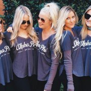 Joining a sorority is a lot of work, but don't let the recruitment process intimidate you! Instead, use this ultimate guide to BU sorority recruitment.