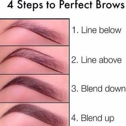This brow chart is perfect for getting the perfect brows!