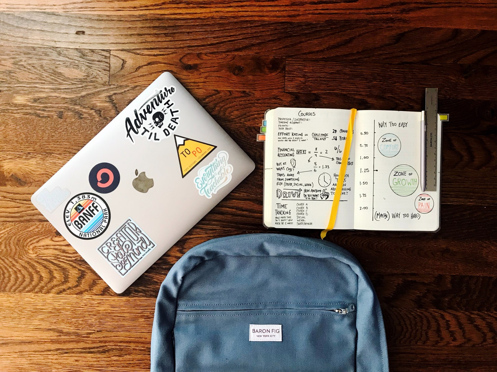 Our Ultimate Guide To Going Back To School