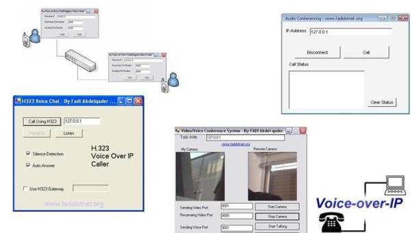 Create your Conferencing System In .NET