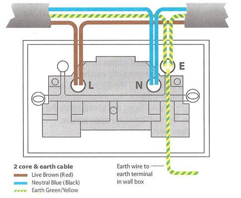 13 amp double socket wiring?resize=485%2C400 double pole socket wiring diagram wiring diagram double pole socket wiring diagram at cos-gaming.co