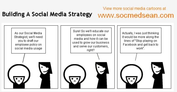 Do you have a policy that governs your social intranet?