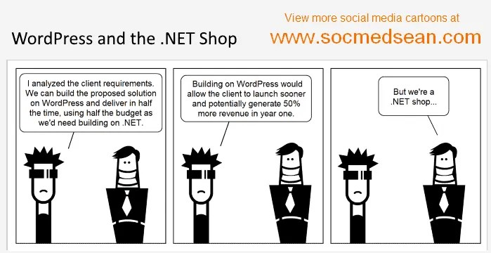 At times WordPress is a better solution for web development than .NET