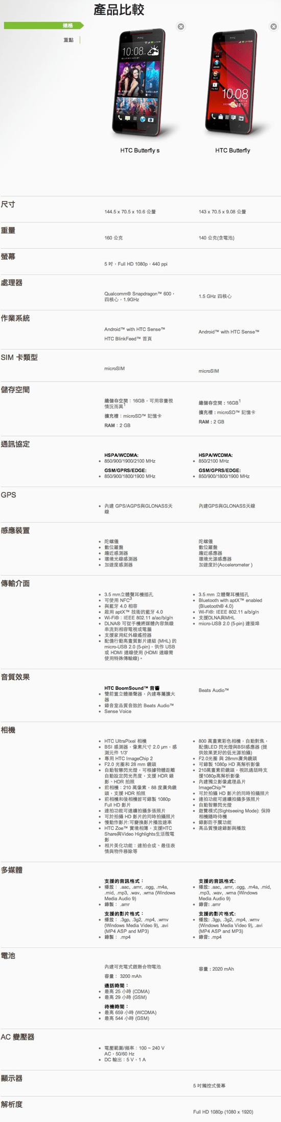 HTC Smartphones  Compare  1