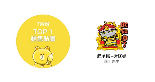 【圖六】LINE原創貼圖—七月MVP:貓爪抓-宮廷抓