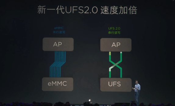 [MWC 2016] 小米5發表會重點整理一次看,雷軍:小米5 快得有點狠! img-105