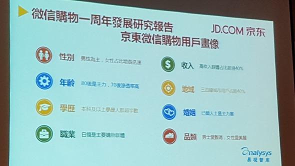 4627億人民幣的錢坑,「京東」來台灣向品牌商招手 20160316_140137