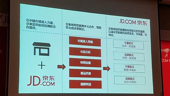 4627億人民幣的錢坑,「京東」來台灣向品牌商招手 20160316_141040
