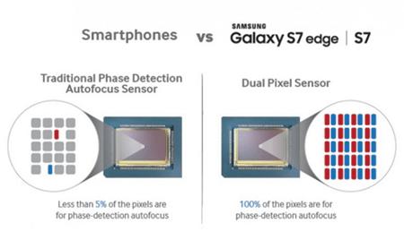 Samsung-Dual-Pixels-940x560