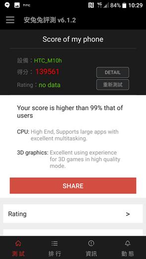 HTC 10 重點功能詳細評測,入眼動魂 誠意滿點! Screenshot_20160412-102954