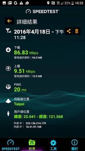 中華電信大4G 2600MHz 開台! 3CA 讓上網速度狂飆 300Mbps (含實測速度) clip_image0024