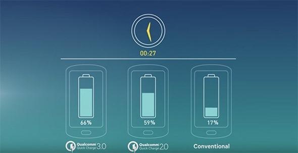 年度最強相機、音響!?HTC 10(Perfume)發表會前重點整理 qc-3.0