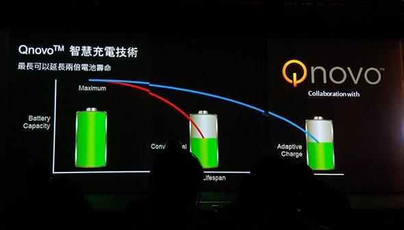 Sony Xperia 全新「X」系列正式上市,全新設計、不同感受,首購再送2000元尊榮黑卡 20160608_143117