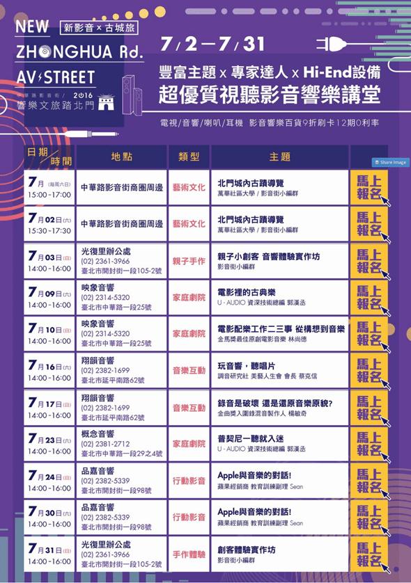 中華影音街推新活動,新影音X古城旅,優質影音課程免費聽 avstreets
