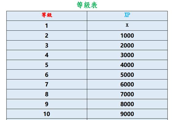 Pokemon Go 超完整中文規則書免費下載,新手教學、攻略、屬性、資料完整收錄 %E5%9C%96%E7%89%87-5-1
