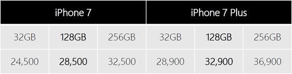 Apple iPhone 7 今天預購! 網路/實體/電信通路預購資訊總整理 image-5