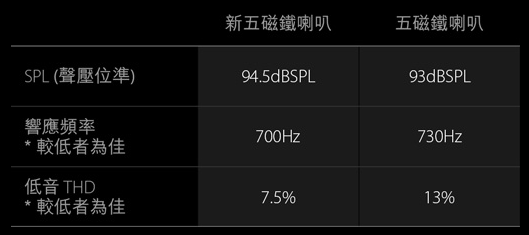 評測/ASUS ZenFone 3 Deluxe 首次旗艦手機,值得推薦! 71