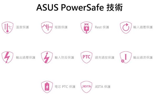 開箱/ZenPower Max 26,800mAh 可充筆電的超大容量行動電源 8