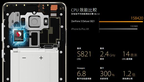 評測/ASUS ZenFone 3 Deluxe 首次旗艦手機,值得推薦! image009