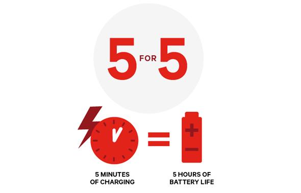 高通發表Quick Charge 4快速充電技術,充電5分鐘,使用5小時 Qualcomm-quick-charge-4.0