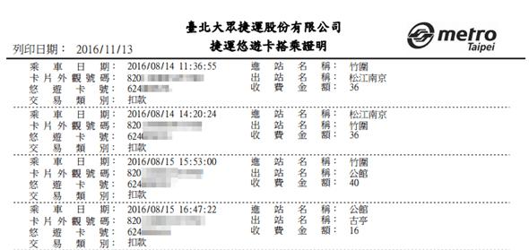 如何線上查詢悠遊卡消費紀錄 (台鐵、捷運、一般消費皆可) image-18
