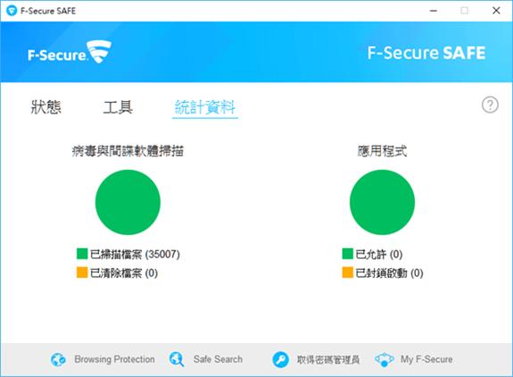 芬-安全F-Secure SAFE:跨平台、CP值超高、負載量超低的高評價防毒軟體 image006