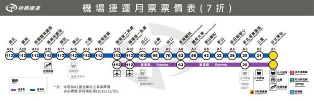 出國不迷路!桃園機場捷運資訊、桃機捷運轉乘高鐵/台鐵、捷運板南線、淡水線、松山新店線總整理 %E6%A9%9F%E6%8D%B7%E6%9C%88%E7%A5%A8